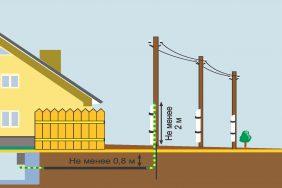 Ввод электричества в деревянный дом.